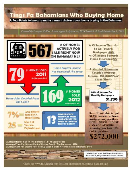 Infographic For Bahamians Buying Homes